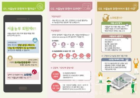 새내기 도시농부 필수 코스 '서울농부포털' 가입하세요.jpg