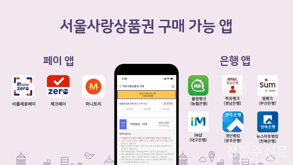 제로페이, 코로나 소상공인 지원… 서울사랑상품권 한도 50만원에서 100만원으로.jpg